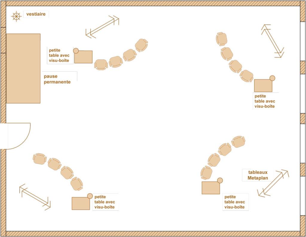 Visio-installation-4-mini-groupes