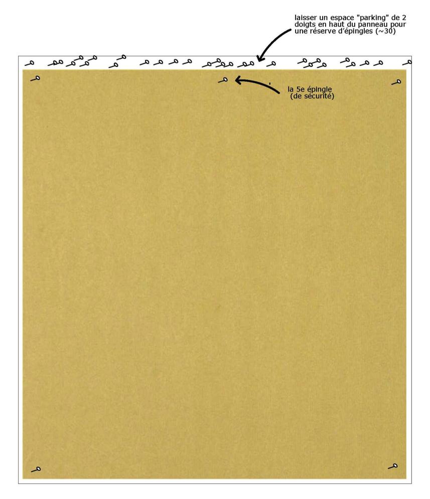 papier-kraft-tableau-metaplan